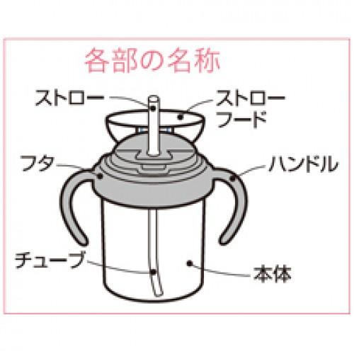 日本制 Anano cafe BB 粉紅色學習杯